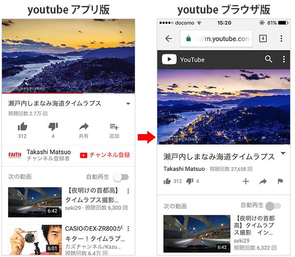 youtubeはブラウザから閲覧する