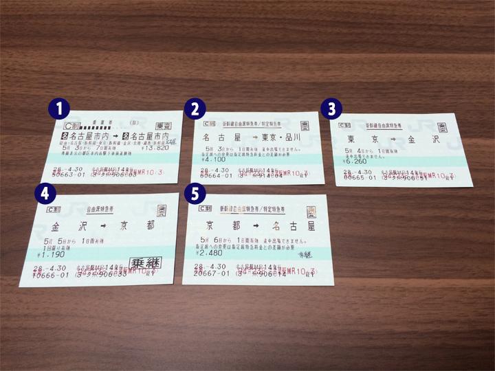 一筆書き切符旅行で使う乗車券一覧