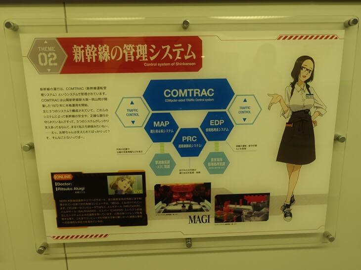 エヴァンゲリヲン新幹線の第一号車で展示されてる展示物その2