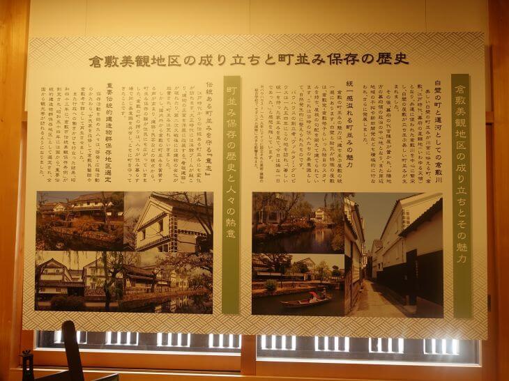 倉敷物語館の館内の写真