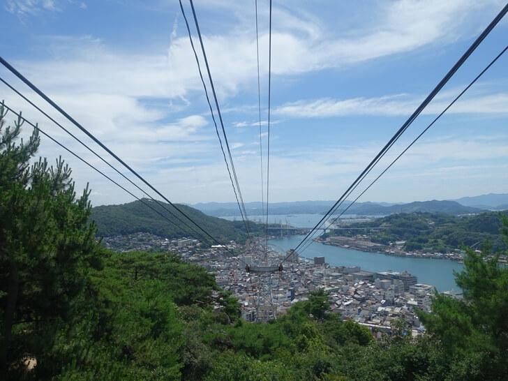 ロープウェイからみた尾道市の眺め