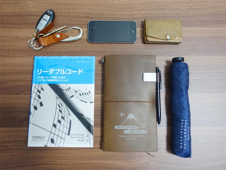 macpacのモジュールに入れる荷物一覧を撮影した写真