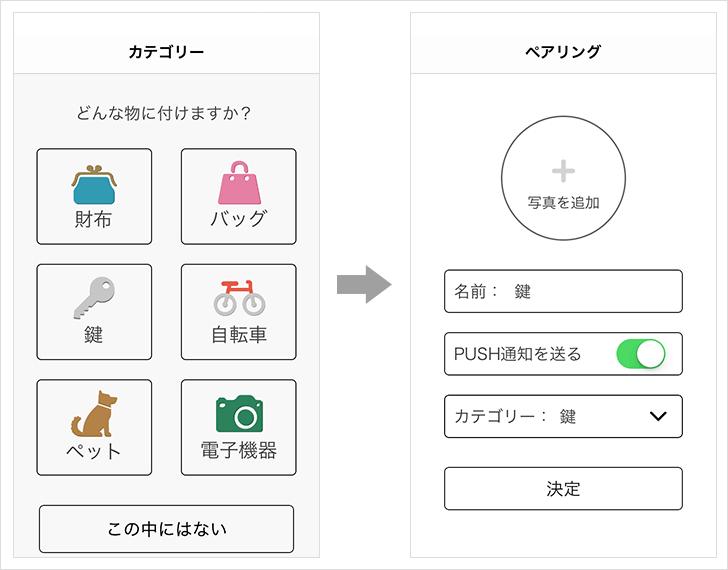 mamoriの設定方法を紹介するイラスト