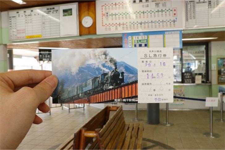 大井川鉄道のSL急行券の写真