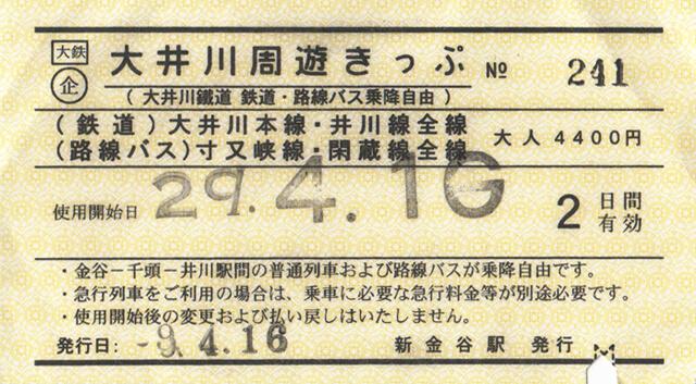 大井川周遊きっぷの写真