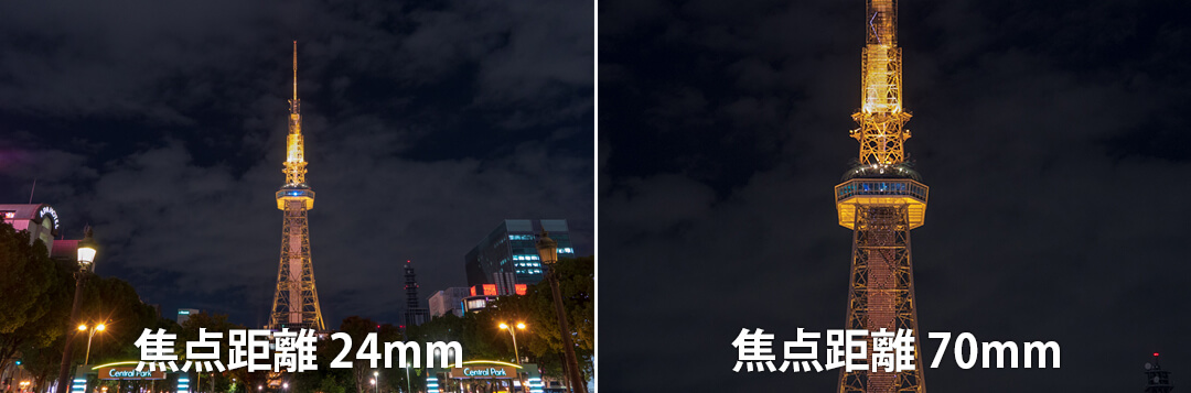 焦点距離による写真の変化を比較した写真