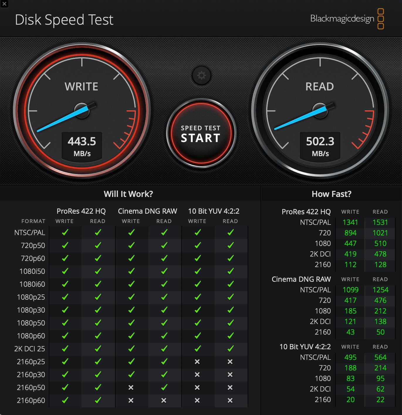 速度測定アプリ「Blackmagic Disk Speed Test」でRAVPower RP-UM003のテストをした結果